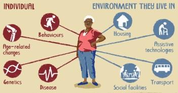 infografica-dettaglio-persone-anziane-e-salute