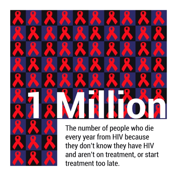 infografica-oms-world-aids-day-2018