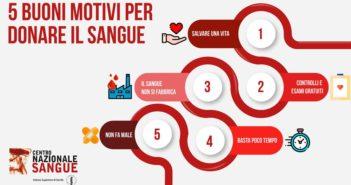 giornata-mondiale-donazione-sangue-2020-italia